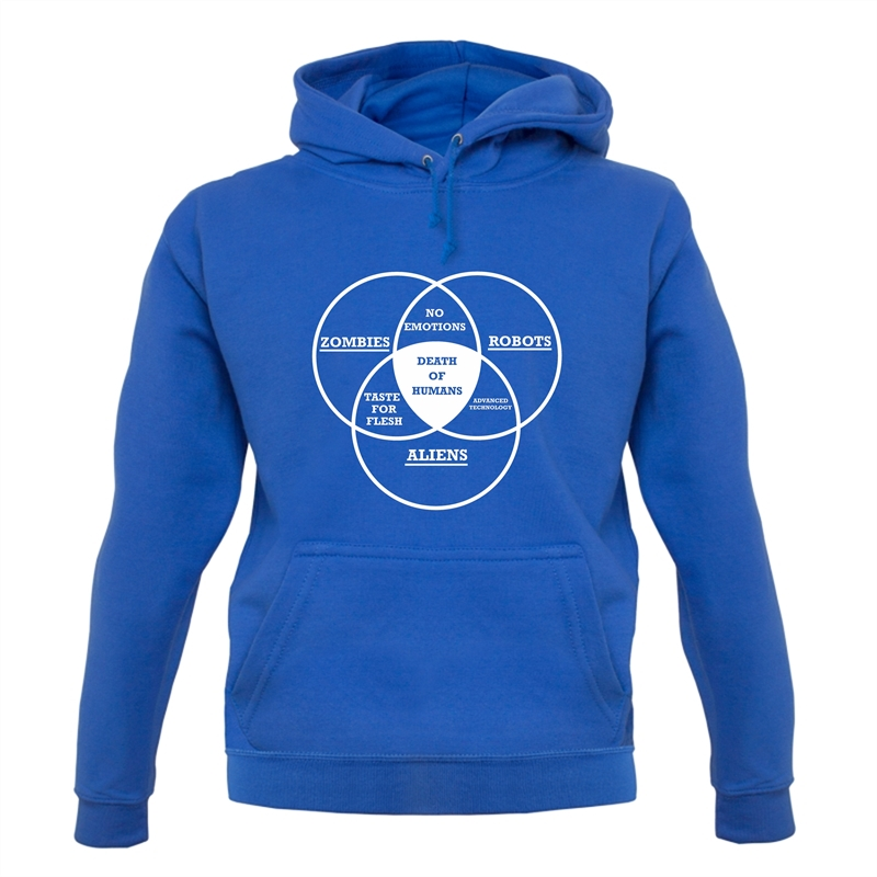 Zombies, Aliens and Robots Venn Diagram Hoodies