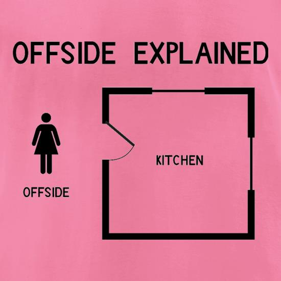 Offside Explained t-shirts for ladies