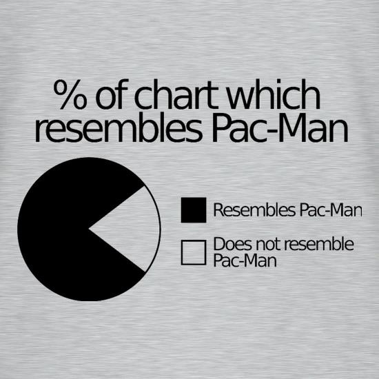 Pac-man Pie Chart V-Neck T-Shirts