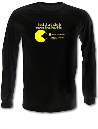 Pac Man Pie Chart Long Sleeve T Shirt By Chargrilled