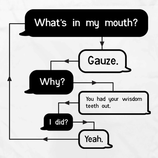 What's In My Mouth? Gauze. t shirt