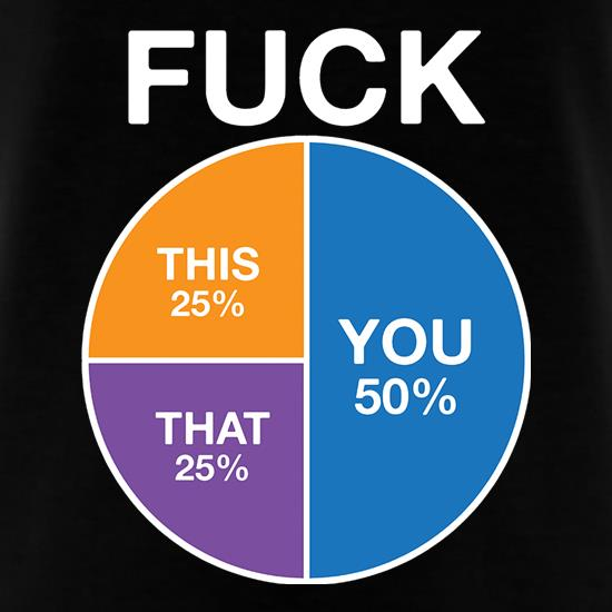 Fuck Pie Chart t shirt